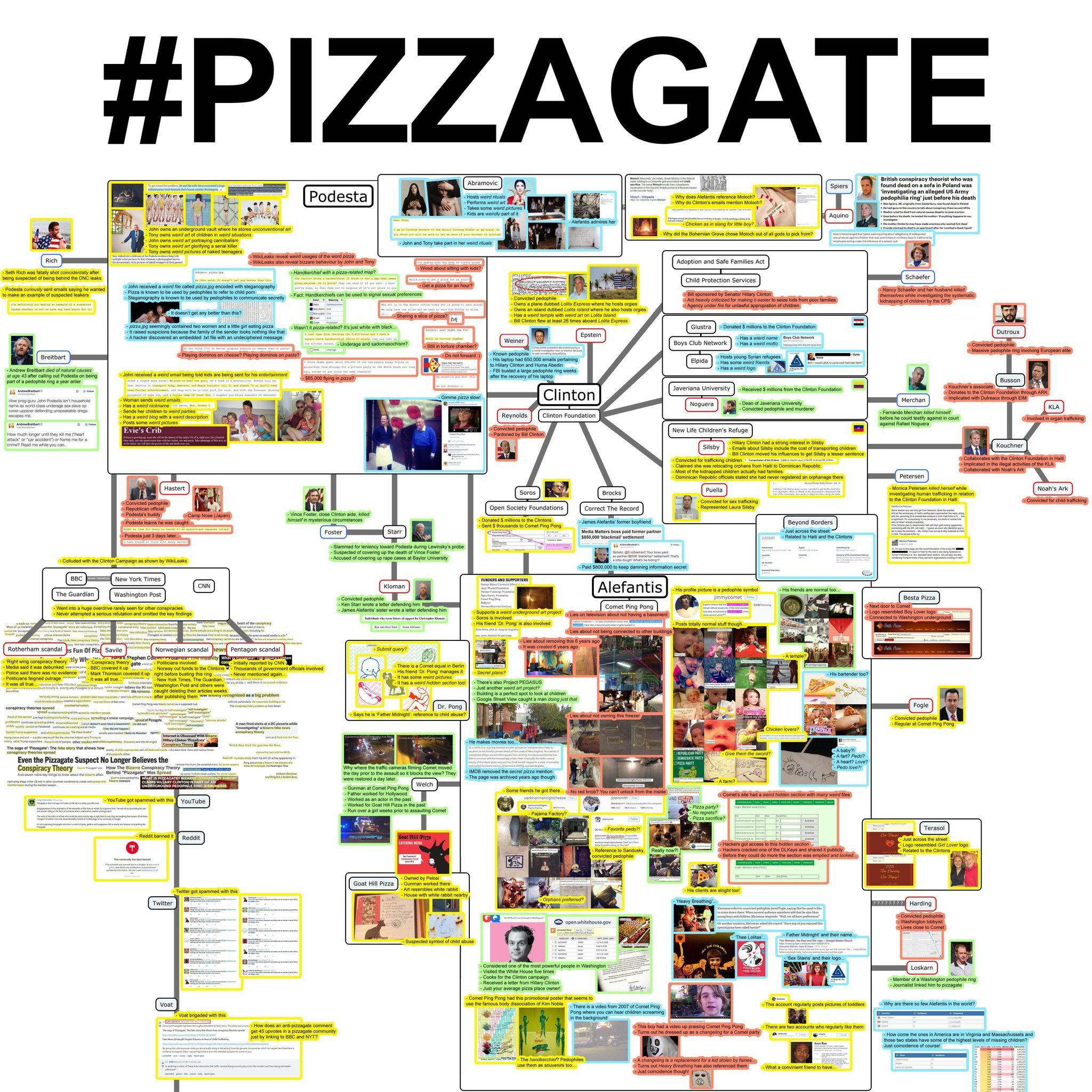 """#Pizzagate. """"Complotto"""""""